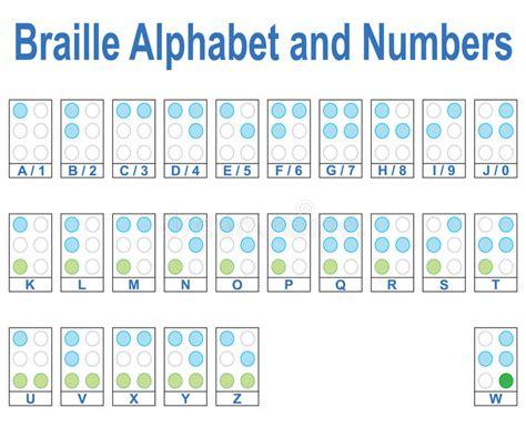 braille alphabet  numbers stock vector illustration  slate chart