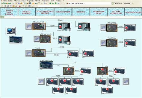 bureau d 騁ude automatisme bureau d 233 tudes bovesia en automatisme en t 233 l 233 gestion et