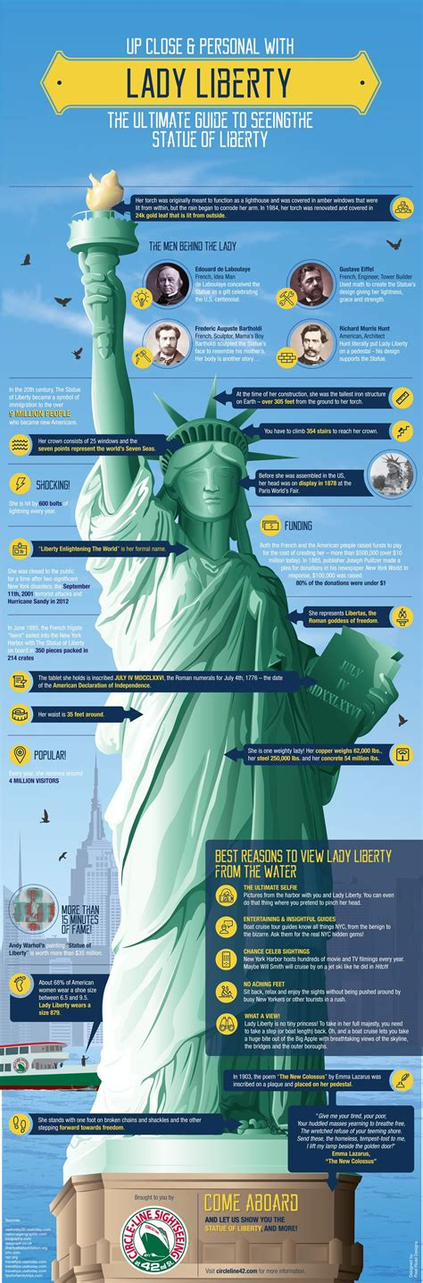 How To See The Statue Of Liberty A Bit Of History Other