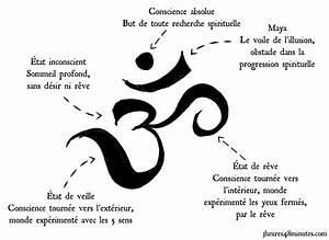 Signification Des 6 Bouddhas : om signification yoga mindfullness om signification symboles reiki et ohm signification ~ Melissatoandfro.com Idées de Décoration