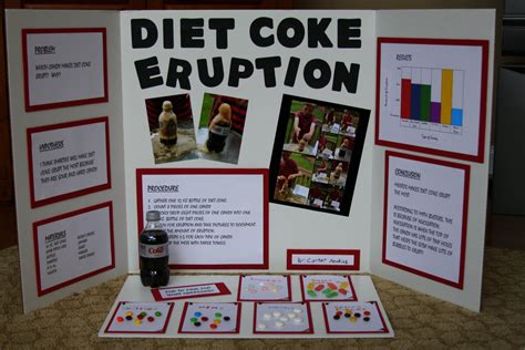 Mentos And Soda Science Fair Project Memes