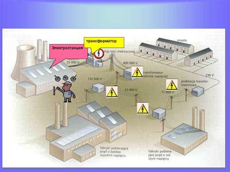 Примечание ЦП – подстанция. Она принимает электрическую энергию понижает высокое напряжение распределительной сети способом.