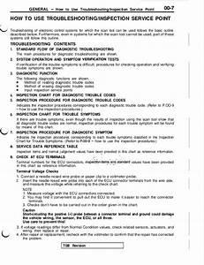 1994 Mitsubishi 3000gt Service Repair Manual