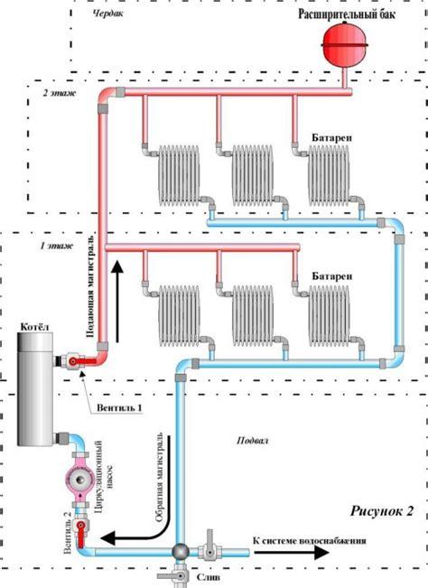 chauffage d appoint zibro chauffage d appoint petrole programmable travaux de renovation pas cher 224 nazaire