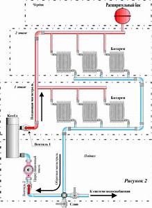 Chauffage D Appoint Petrole : chauffage d appoint petrole programmable travaux de ~ Farleysfitness.com Idées de Décoration