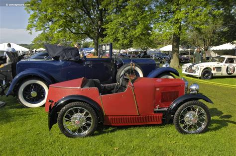 Images for > Mg M Type Midget