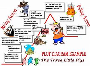 Activity 1 - Plot Outline