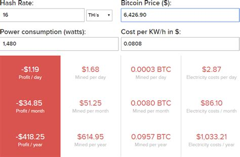 Use hash rate, difficulty factor, hardware and power costs to calculate actual determine how much profit you can make with your bitcoin miner using coinsmart's easy and accurate bitcoin mining calculator. ASIC Bitcoin Mining Hardware Is Another Scam - IT Cooking