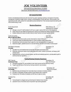 harvard mba resume samples applying job cv covering letter With need help creating a resume