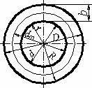 Durchmesser Anhand Des Umfangs Berechnen : formeln kreis ~ Themetempest.com Abrechnung