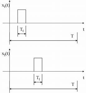 Kreuzkorrelation Berechnen : kreuzkorrelation 2 signale mit matlaboder java ~ Themetempest.com Abrechnung