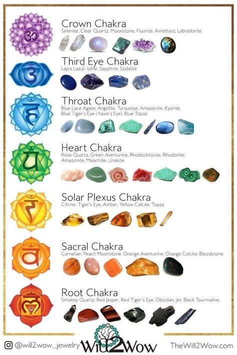 image result  images  heart chakra glyph alternative health crystal healing chakra