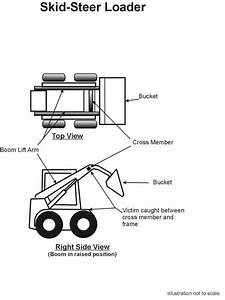 Bobcat Skid Steer Belt Diagrams