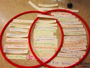Interactive Venn Diagrams