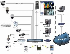 Cctv Camera Security System In Sri Lanka  Our Affordable
