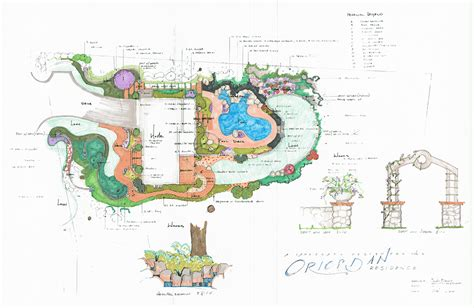 residential landscape design plan residential landscape design drawings www imgkid com the image kid has it