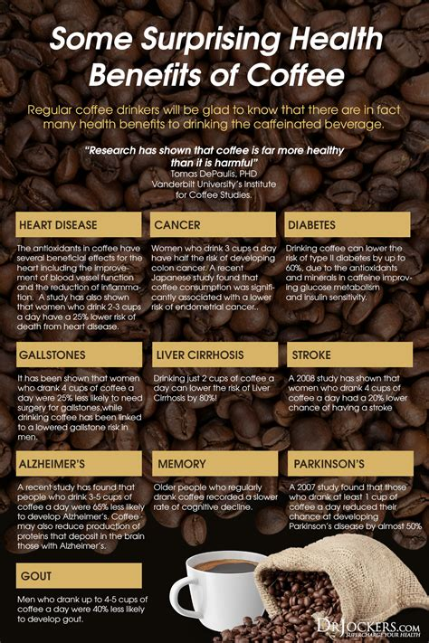 coffee good  bad   drjockerscom