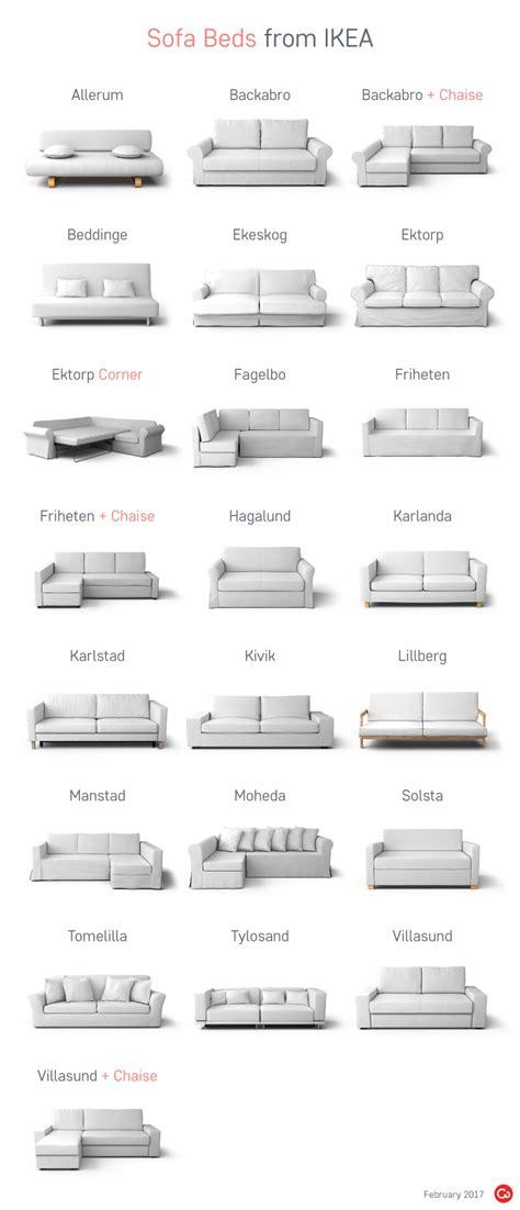19 ikea kramfors sofa cover comprar ofertas platos