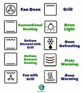 Our Easy Guide To 10 Common Oven Symbols  U0026 Functions