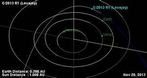 Tracking Comet C/2013 R1 Lovejoy through November ...
