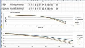 308 Vs 30 06 Vs 300 Shooters Forum Reloading Ammo