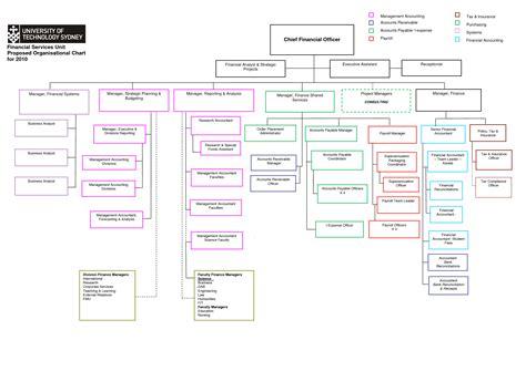 org chart template word organizational chart template word mobawallpaper