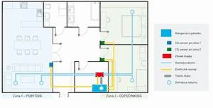Bytová instalace schema