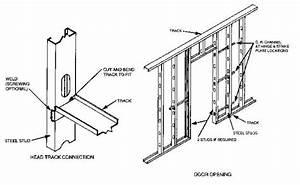 Metal Stud Construction