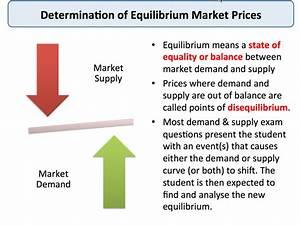 Equilibrium Market Prices