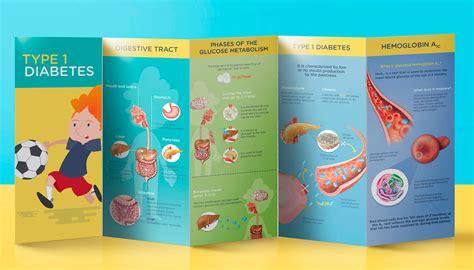 In Diabetes Mellitus Type 1 Diabetes Mellitus T1dm Ec Europe