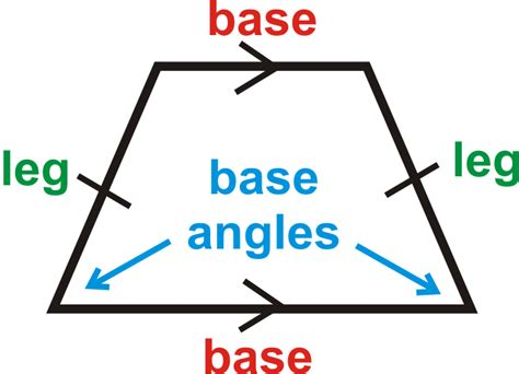 Diagram Of Trapezoid by Trapezoids Read Geometry Ck 12 Foundation