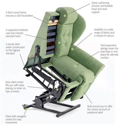 what does recline how does a riser recliner chair work
