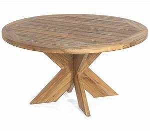 Tisch Rund 160 Cm : teakholz tisch rund ~ Bigdaddyawards.com Haus und Dekorationen