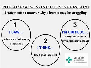 Advocacy Inquiry Approach Figure Medic