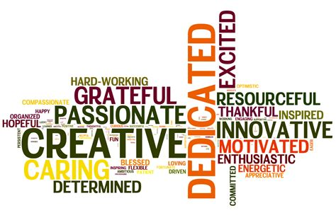 The Words That Define Our Teachers (according To 4,500 Of