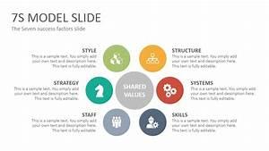 7s Model Diagrams Google Slides Presentation Template
