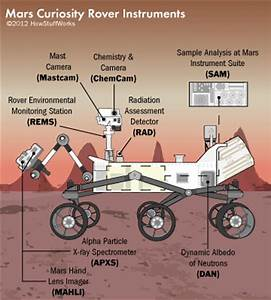 Mars Rover Blueprints - Pics about space