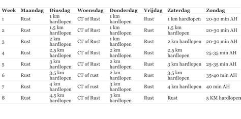opbouwschema hardlopen beginner