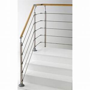 Garde Corps à Faire Soi Même : relooker un escalier avec un petit budget d conome ~ Premium-room.com Idées de Décoration