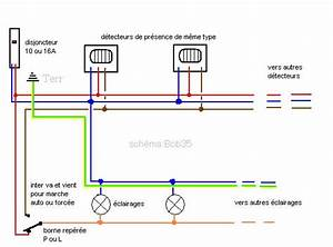 Detecteur De Fil Electrique : interrupteur detecteur de mouvement exterieur 5 ~ Dailycaller-alerts.com Idées de Décoration