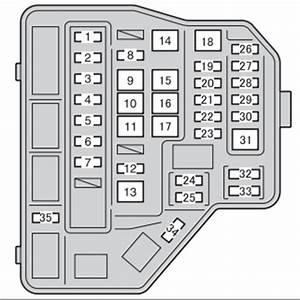 Toyota Yaris Mk3  2013 - 2015  - Fuse Box Diagram