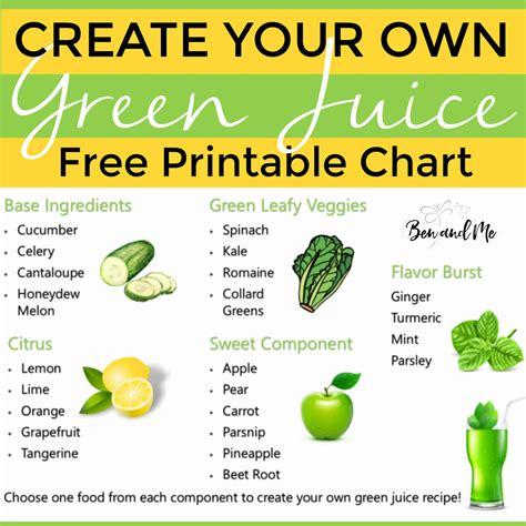 juice recipes juicing recipe juicer printable own create simple juices chart ingredients energy food greens kale benandme celery leafy spinach