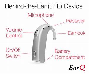 What Are The Main Parts Of A Hearing Aid