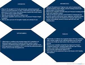 Hospice Advantage   Block Diagram