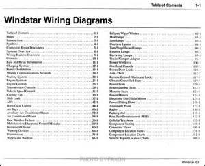 similiar windstar fuse box layout keywords windstar fuse box acircmiddot diagram com ford 131dk need diagram 1995 ford