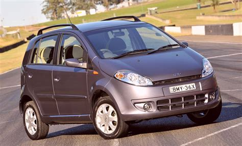 Top 5 Cheapest and Economical Cars In The World 2016