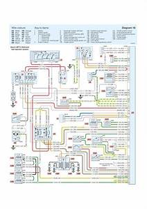 Peugeot 206 Ecu Wiring Diagram