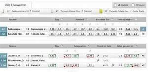 Wettquoten Berechnen : tipico systemwette mit rechner gewinn in 2 min berechnen ~ Themetempest.com Abrechnung