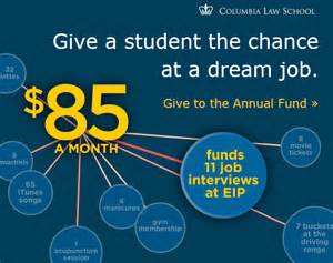 columbia law school alumni giving   law