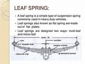 Leaf Spring